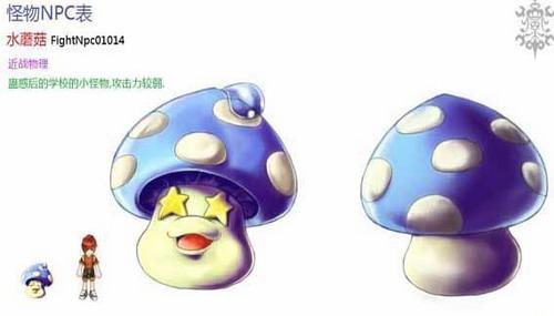 可爱星星眼的纯纯水蘑菇